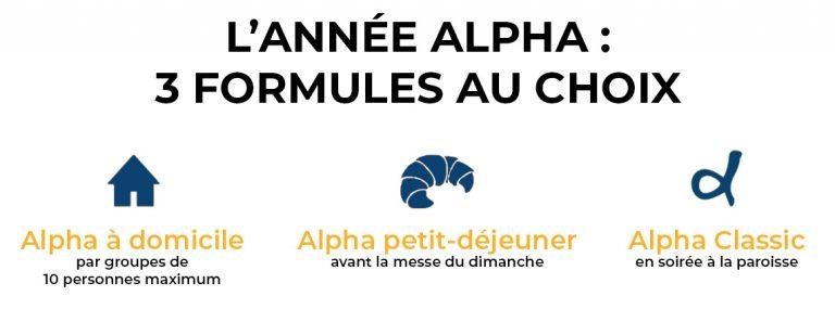 Annee Alpha
